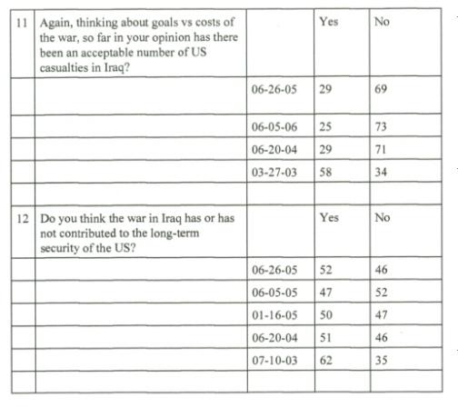 WP Poll 5.jpg