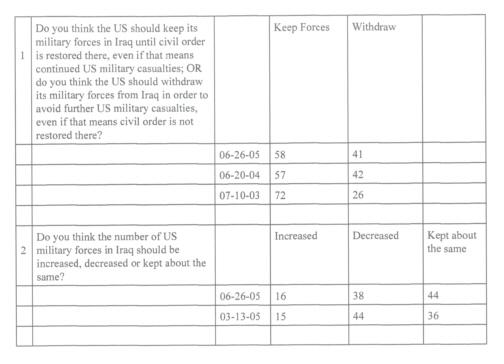WPABC Poll 1b.jpg